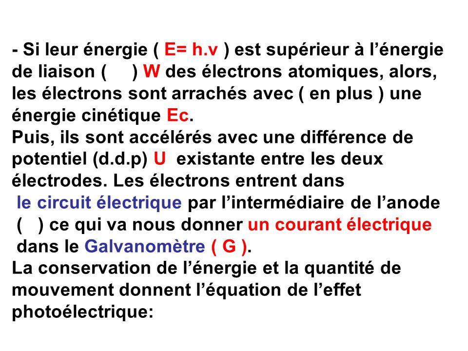 - Si leur énergie ( E= h.v ) est supérieur à lénergie de liaison ( ) W des électrons atomiques, alors, les électrons sont arrachés avec ( en plus ) un