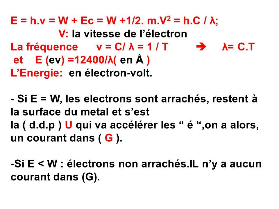 E = h.v = W + Ec = W +1/2. m.V 2 = h.C / λ; V: la vitesse de lélectron La fréquence v = C/ λ = 1 / T λ= C.T et E (ev) =12400/λ( en Å ) LEnergie: en él