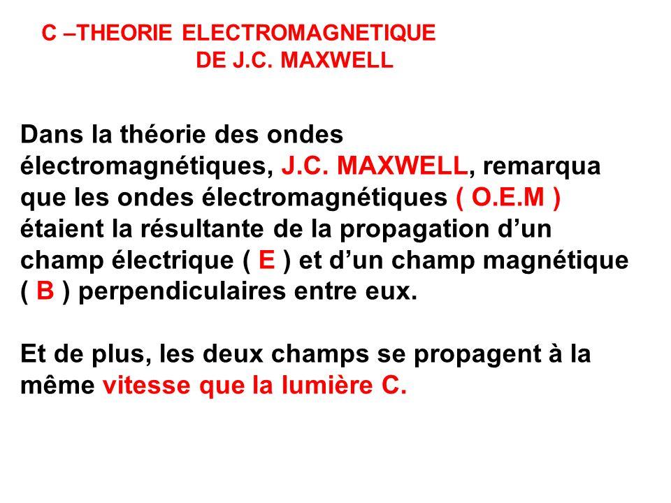 C –THEORIE ELECTROMAGNETIQUE DE J.C. MAXWELL Dans la théorie des ondes électromagnétiques, J.C. MAXWELL, remarqua que les ondes électromagnétiques ( O