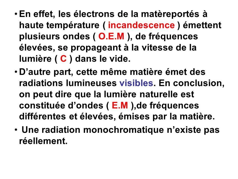 En effet, les électrons de la matèreportés à haute température ( incandescence ) émettent plusieurs ondes ( O.E.M ), de fréquences élevées, se propage