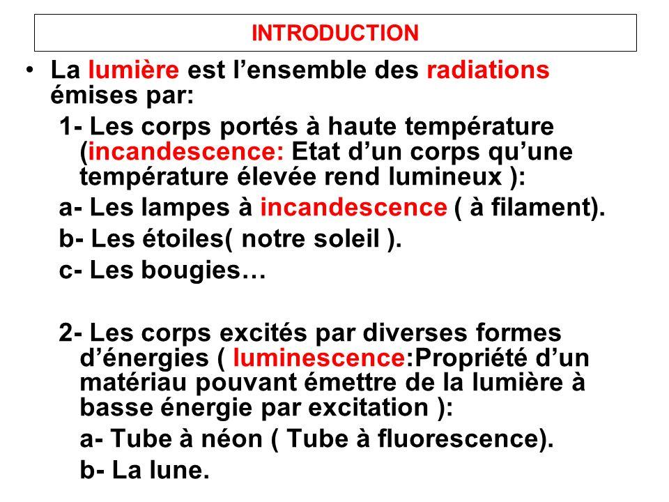 INTRODUCTION La lumière est lensemble des radiations émises par: 1- Les corps portés à haute température (incandescence: Etat dun corps quune températ