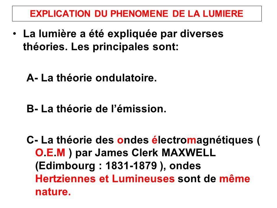 EXPLICATION DU PHENOMENE DE LA LUMIERE La lumière a été expliquée par diverses théories. Les principales sont: A- La théorie ondulatoire. B- La théori