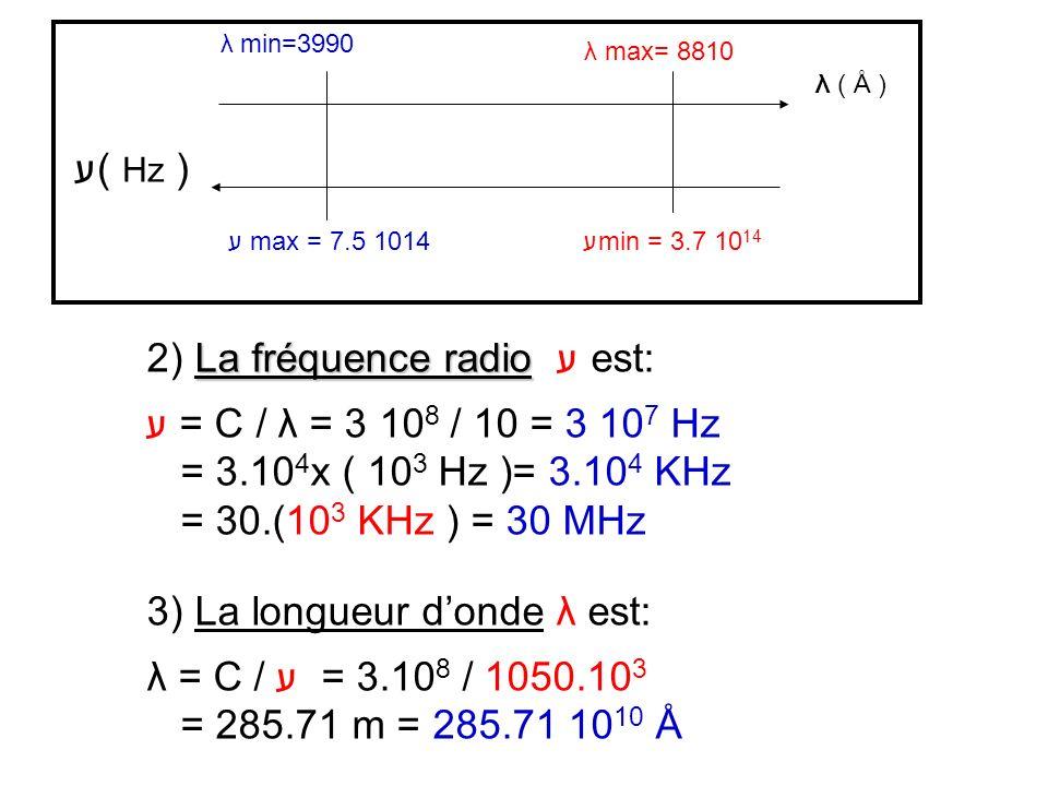 La fréquence radio 2) La fréquence radio ע est: ע = C / λ = 3 10 8 / 10 = 3 10 7 Hz = 3.10 4 x ( 10 3 Hz )= 3.10 4 KHz = 30.(10 3 KHz ) = 30 MHz 3) La