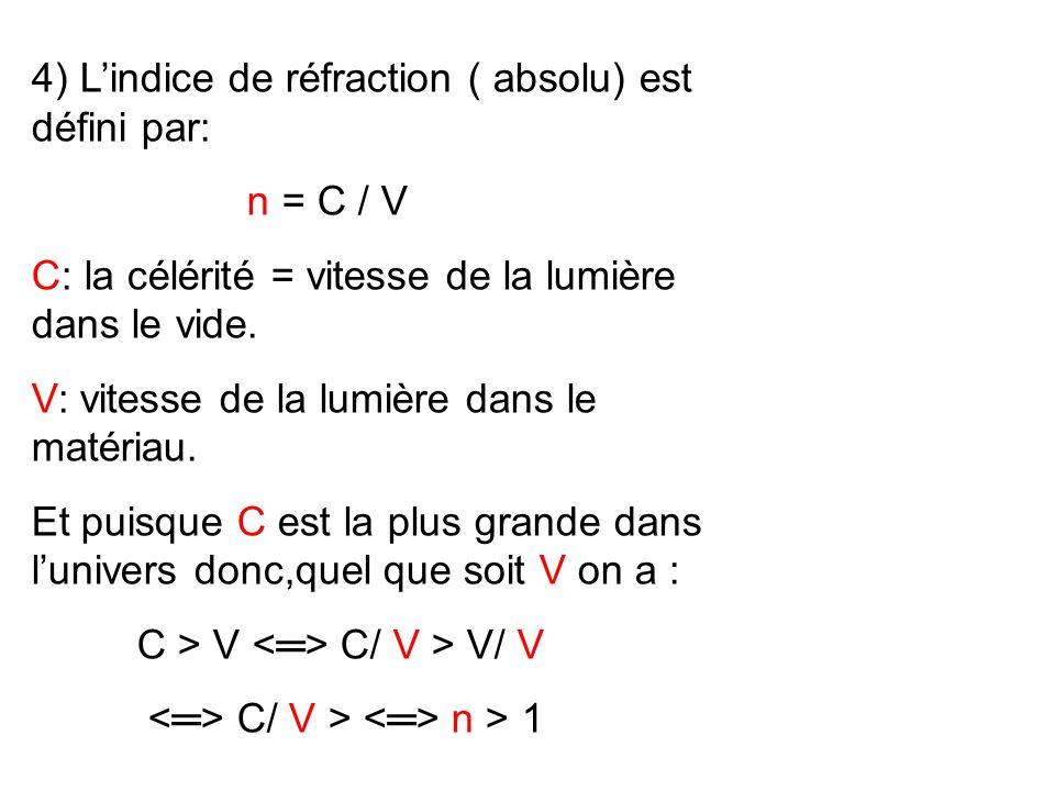 4) Lindice de réfraction ( absolu) est défini par: n = C / V C: la célérité = vitesse de la lumière dans le vide. V: vitesse de la lumière dans le mat