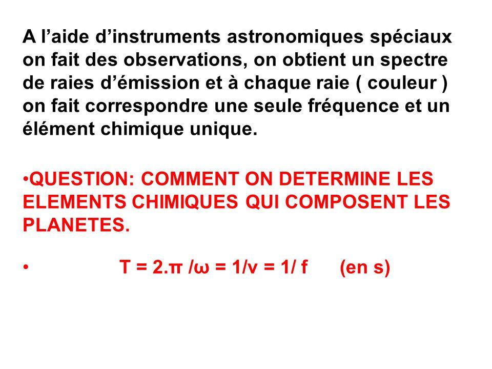 A laide dinstruments astronomiques spéciaux on fait des observations, on obtient un spectre de raies démission et à chaque raie ( couleur ) on fait co