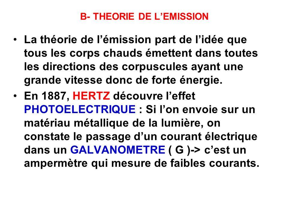 B- THEORIE DE LEMISSION La théorie de lémission part de lidée que tous les corps chauds émettent dans toutes les directions des corpuscules ayant une