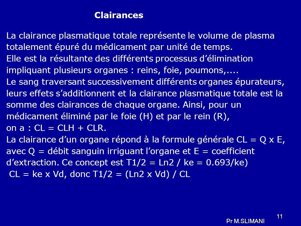 La clairance plasmatique totale représente le volume de plasma totalement épuré du médicament par unité de temps. Elle est la résultante des différent