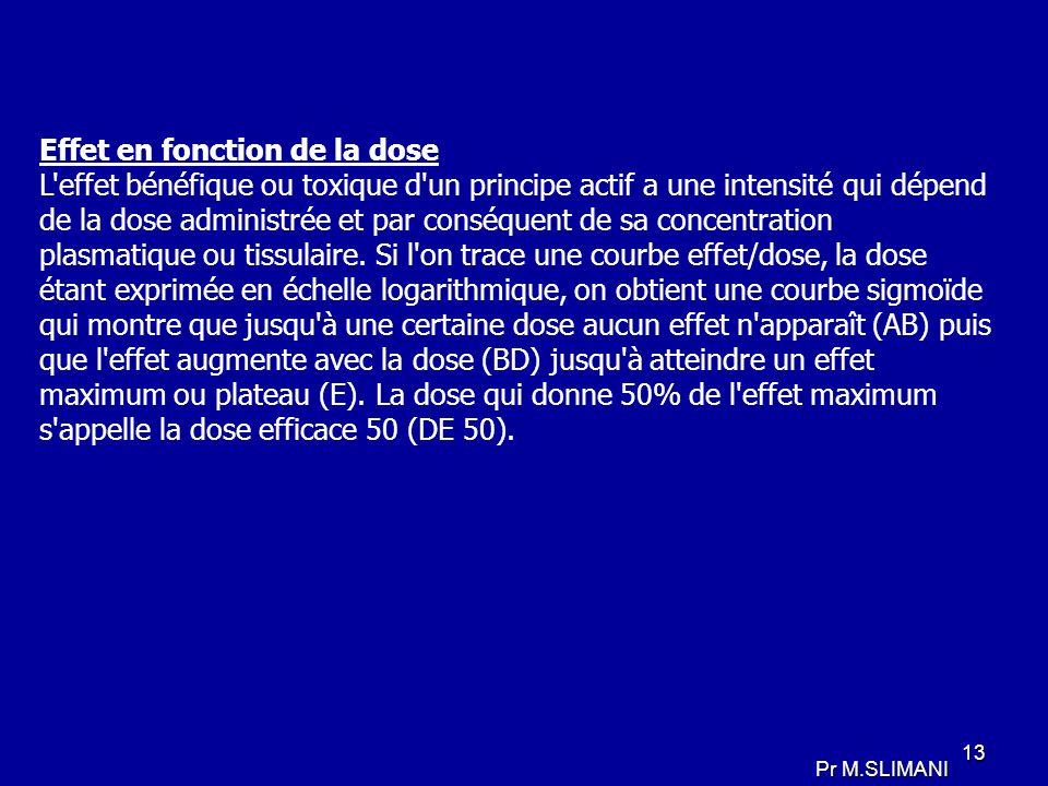 Effet en fonction de la dose L'effet bénéfique ou toxique d'un principe actif a une intensité qui dépend de la dose administrée et par conséquent de s