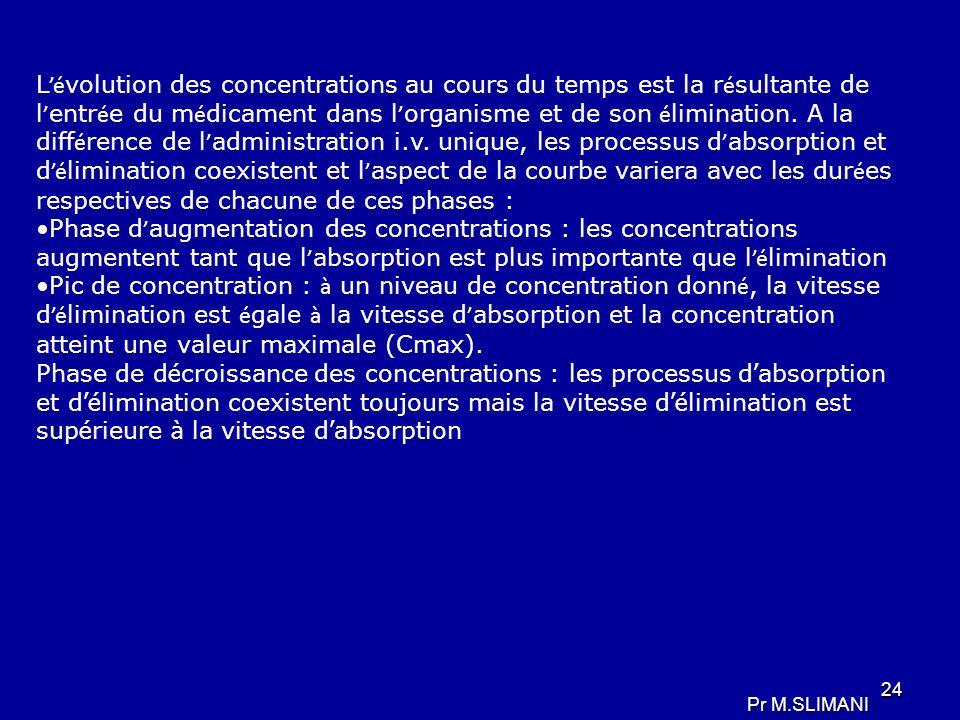 L é volution des concentrations au cours du temps est la r é sultante de l entr é e du m é dicament dans l organisme et de son é limination. A la diff