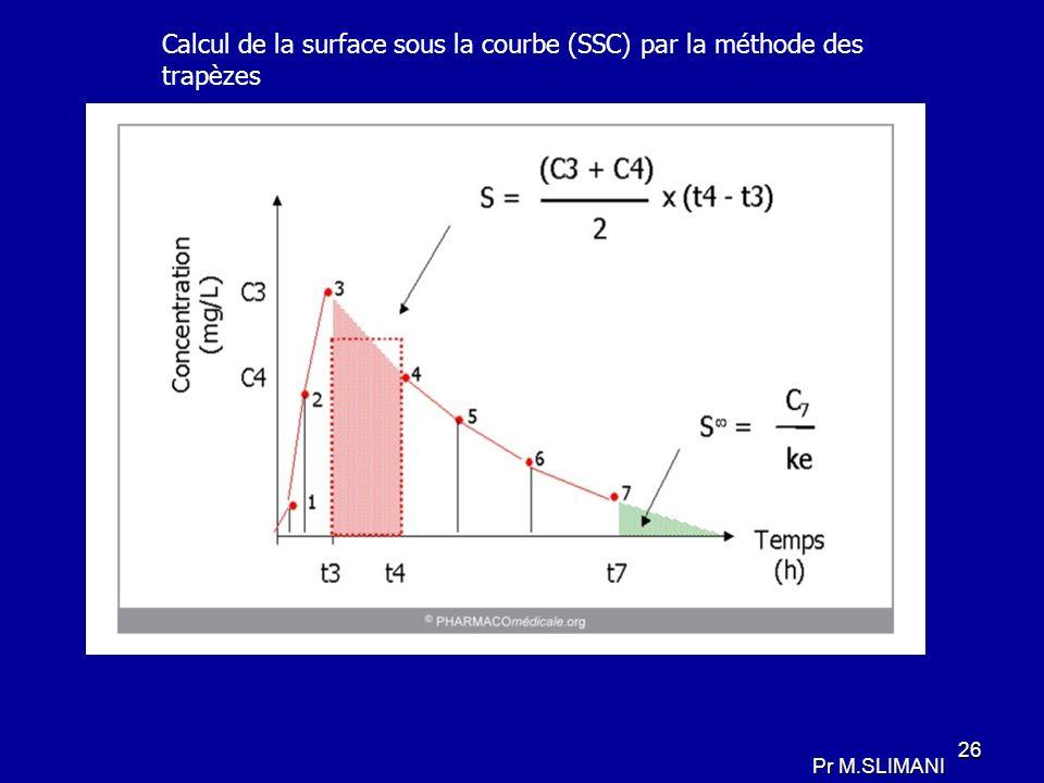Calcul de la surface sous la courbe (SSC) par la méthode des trapèzes 26 Pr M.SLIMANI