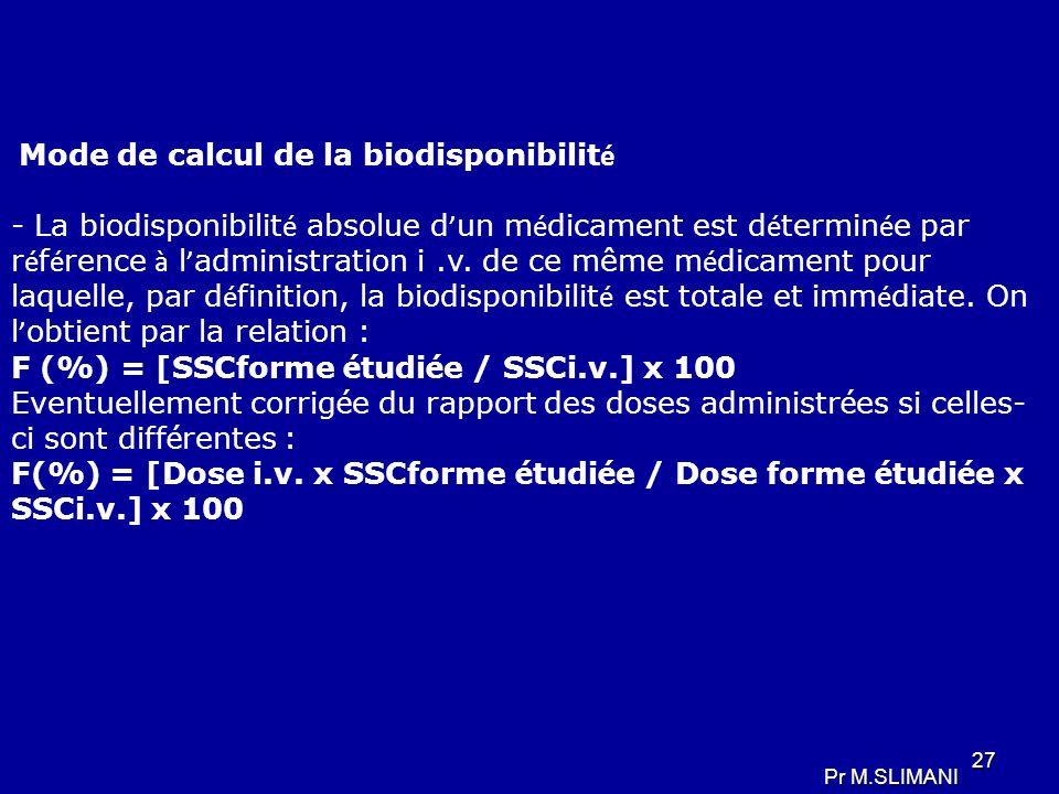 Mode de calcul de la biodisponibilit é - La biodisponibilit é absolue d un m é dicament est d é termin é e par r é f é rence à l administration i.v. d