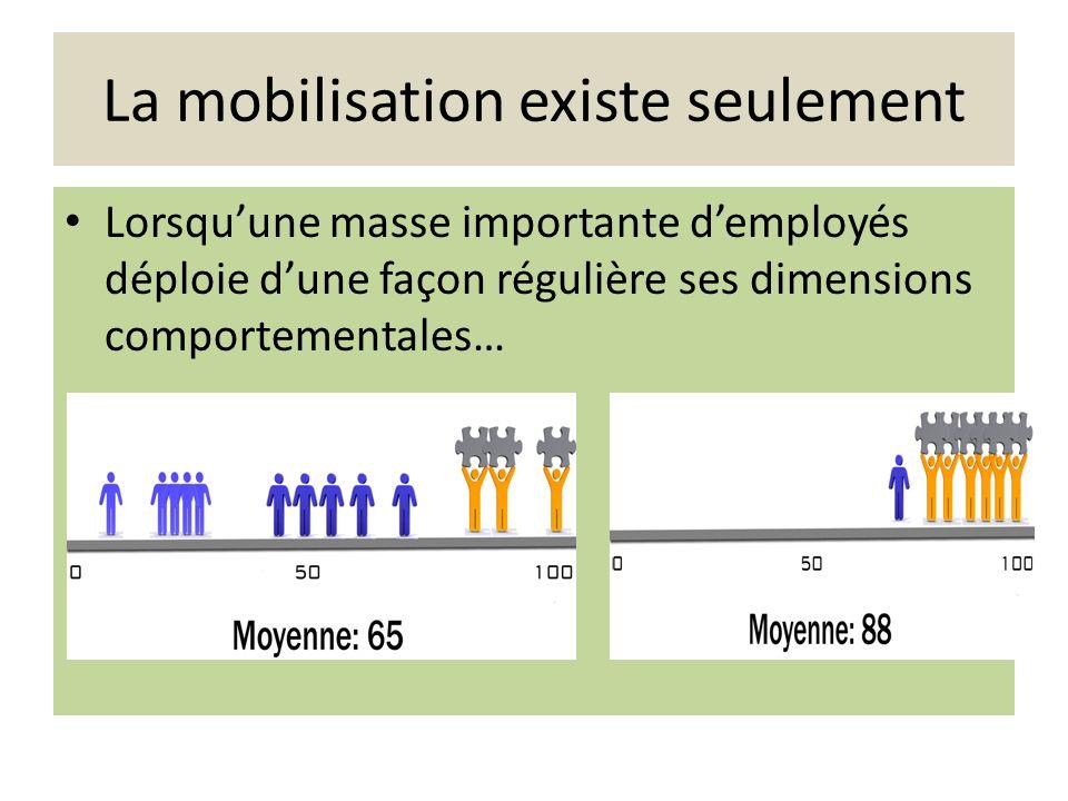 La mobilisation existe seulement Lorsquune masse importante demployés déploie dune façon régulière ses dimensions comportementales…