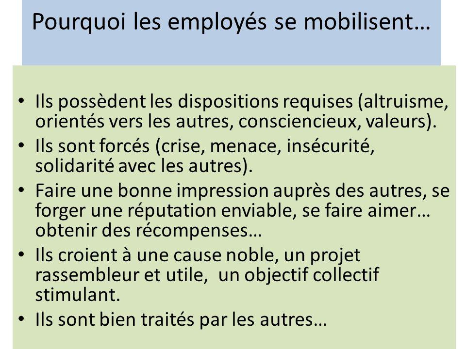 Pourquoi les employés se mobilisent… Ils possèdent les dispositions requises (altruisme, orientés vers les autres, consciencieux, valeurs). Ils sont f