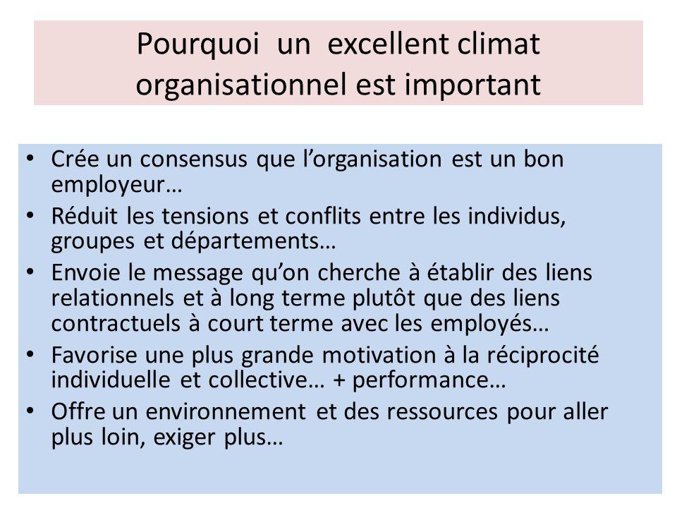 Pourquoi un excellent climat organisationnel est important Crée un consensus que lorganisation est un bon employeur… Réduit les tensions et conflits e