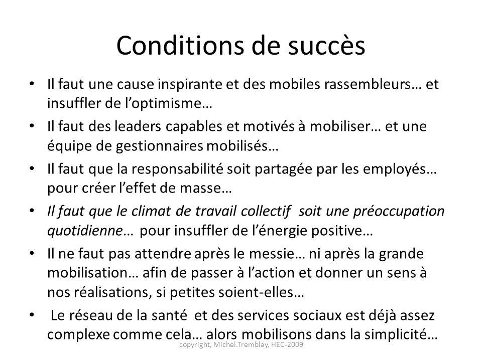 Conditions de succès Il faut une cause inspirante et des mobiles rassembleurs… et insuffler de loptimisme… Il faut des leaders capables et motivés à m