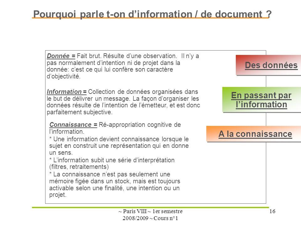 ~ Paris VIII ~ 1er semestre 2008/2009 ~ Cours n°1 16 Des données Connaissance = Ré-appropriation cognitive de linformation. * Une information devient
