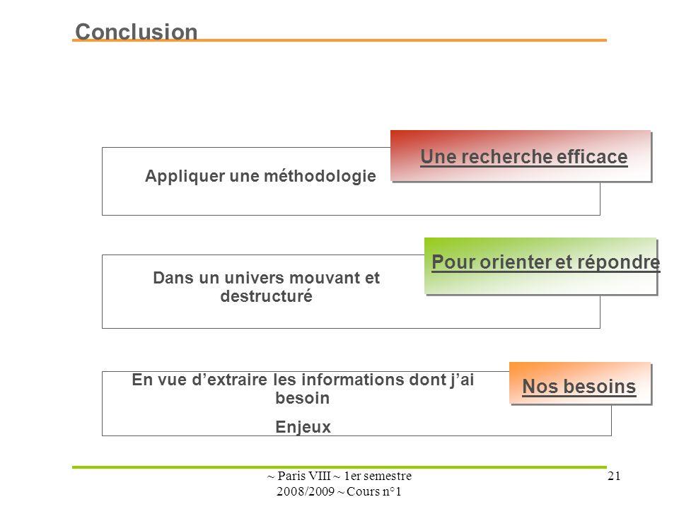 ~ Paris VIII ~ 1er semestre 2008/2009 ~ Cours n°1 21 Une recherche efficace Appliquer une méthodologie Pour orienter et répondre Dans un univers mouva