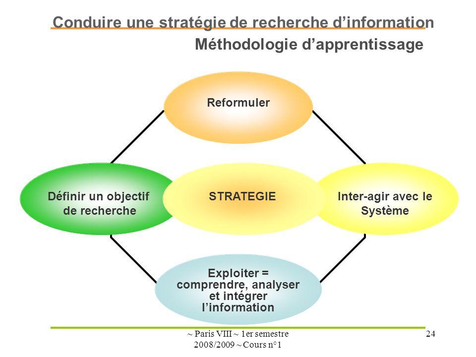 ~ Paris VIII ~ 1er semestre 2008/2009 ~ Cours n°1 24 Conduire une stratégie de recherche dinformation Méthodologie dapprentissage Reformuler Inter-agir avec le Système Définir un objectif de recherche Exploiter = comprendre, analyser et intégrer linformation STRATEGIE