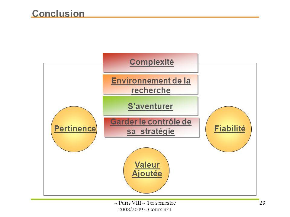 ~ Paris VIII ~ 1er semestre 2008/2009 ~ Cours n°1 29 Complexité Saventurer Environnement de la recherche Conclusion FiabilitéPertinence Valeur Ajoutée Garder le contrôle de sa stratégie