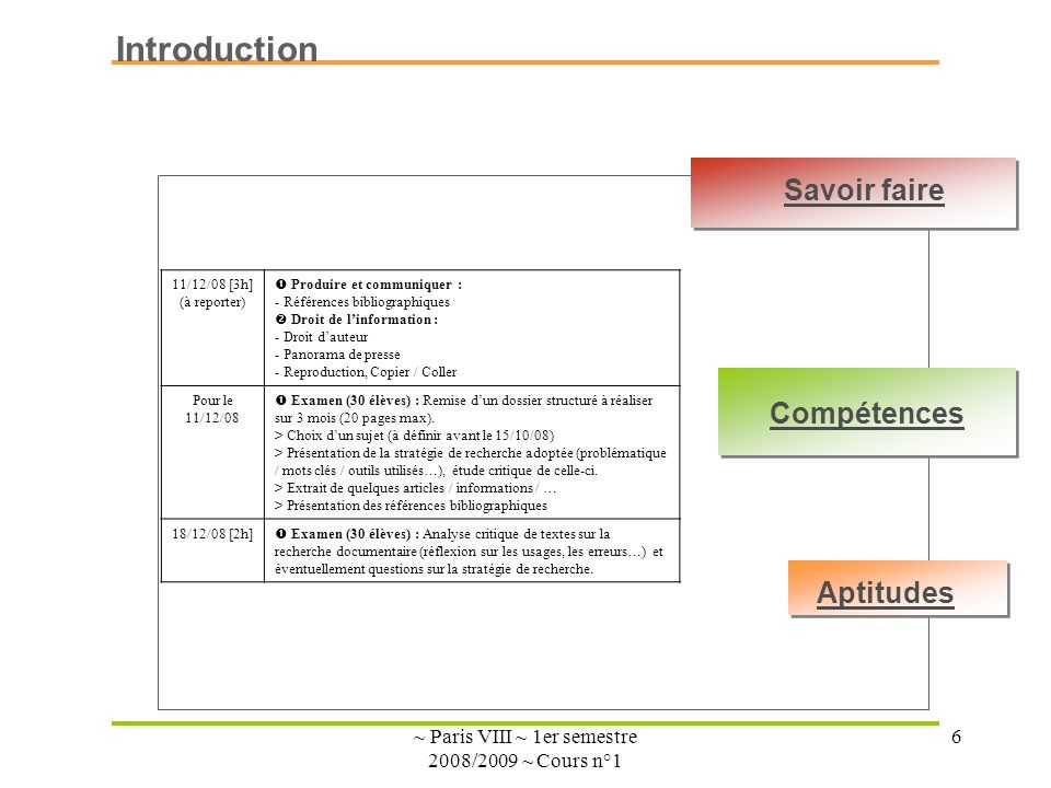 ~ Paris VIII ~ 1er semestre 2008/2009 ~ Cours n°1 6 Introduction 11/12/08 [3h] (à reporter) Produire et communiquer : - Références bibliographiques Dr