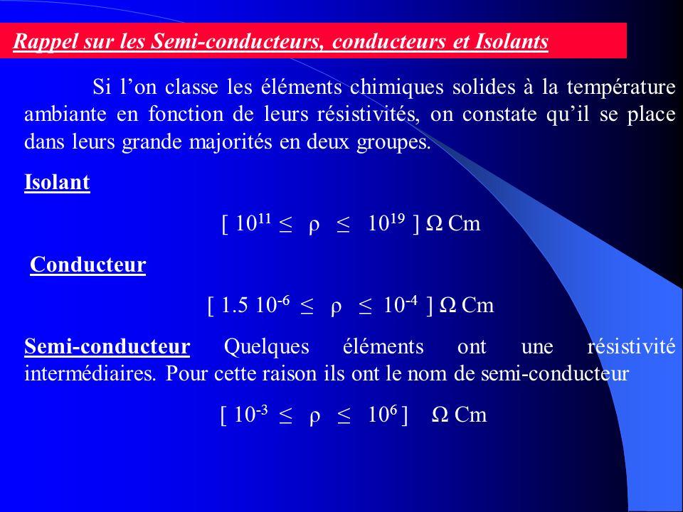Rappel sur les Semi-conducteurs, conducteurs et Isolants Si lon classe les éléments chimiques solides à la température ambiante en fonction de leurs r