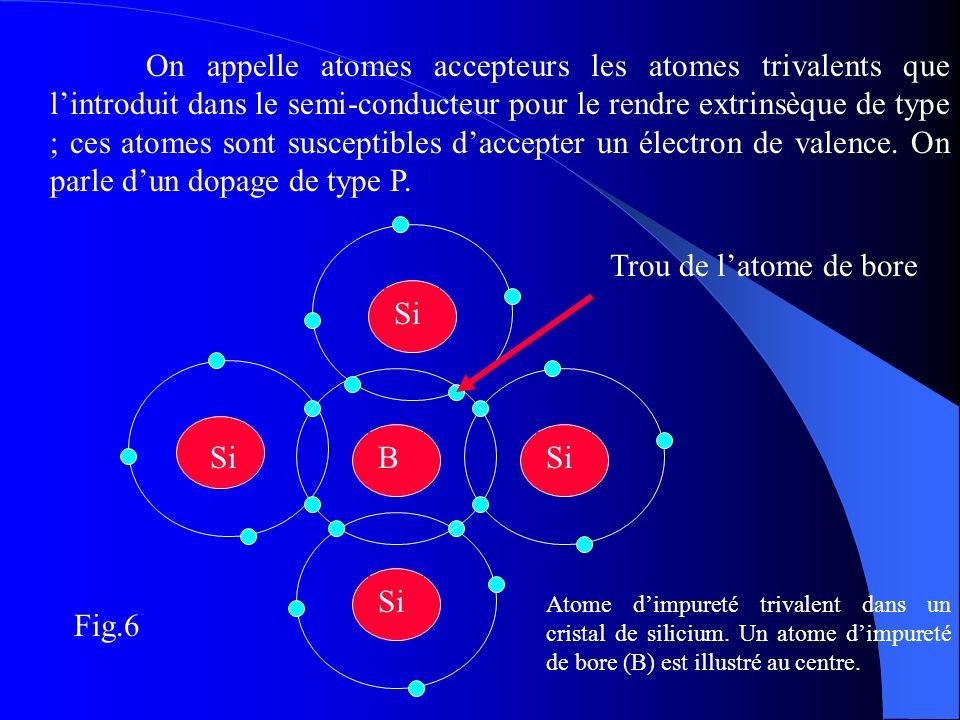 On appelle atomes accepteurs les atomes trivalents que lintroduit dans le semi-conducteur pour le rendre extrinsèque de type ; ces atomes sont suscept