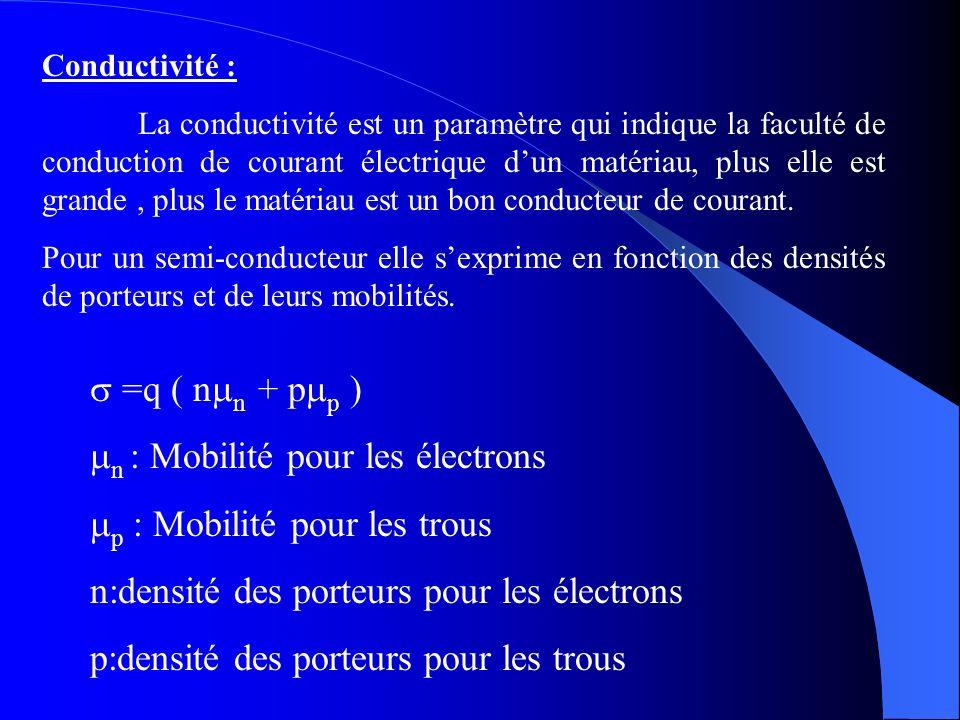 Conductivité : La conductivité est un paramètre qui indique la faculté de conduction de courant électrique dun matériau, plus elle est grande, plus le