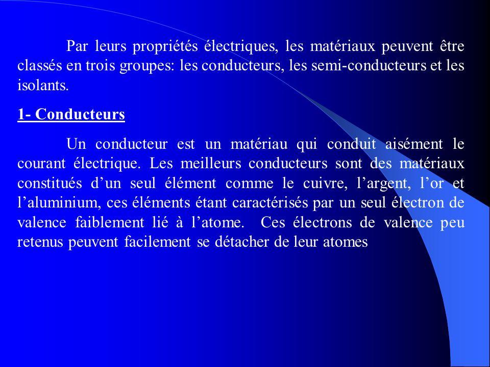 Par leurs propriétés électriques, les matériaux peuvent être classés en trois groupes: les conducteurs, les semi-conducteurs et les isolants. 1- Condu