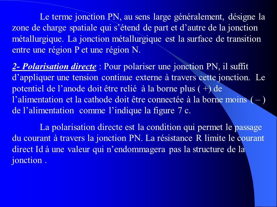 Le terme jonction PN, au sens large généralement, désigne la zone de charge spatiale qui sétend de part et dautre de la jonction métallurgique.La jonc