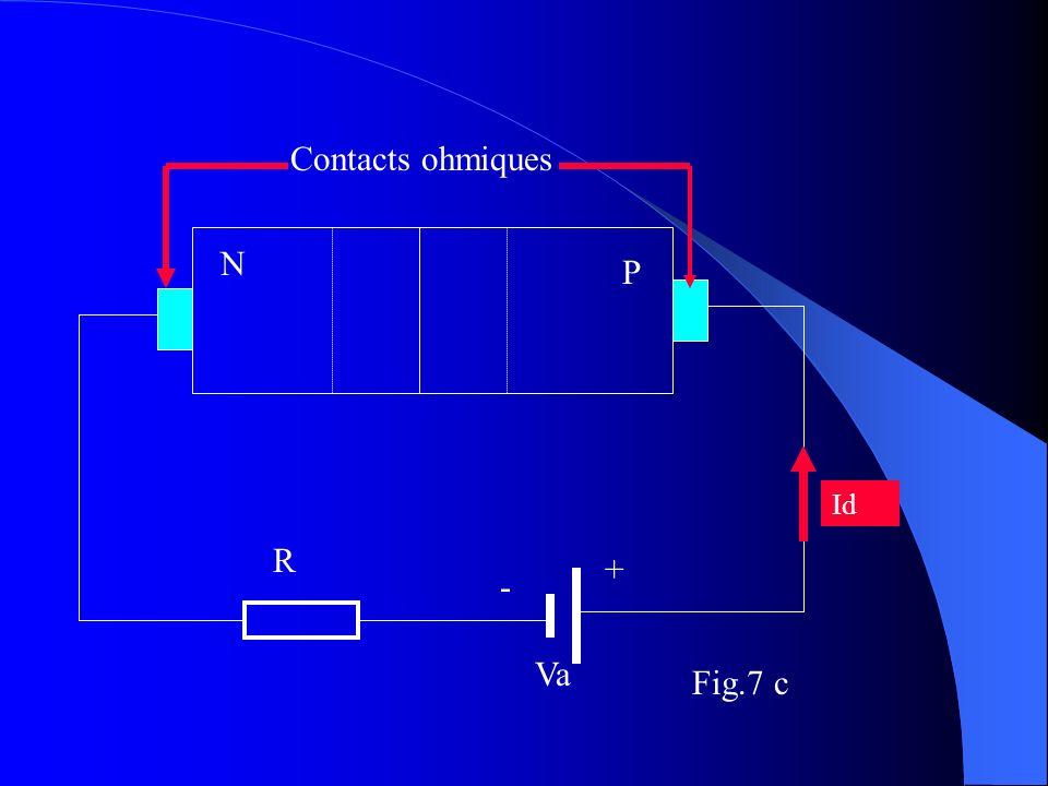 N P + - R Id Va Fig.7 c Contacts ohmiques