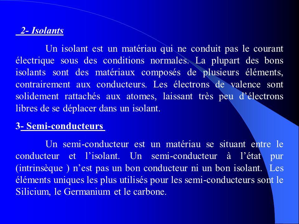 2- Isolants Un isolant est un matériau qui ne conduit pas le courant électrique sous des conditions normales. La plupart des bons isolants sont des ma