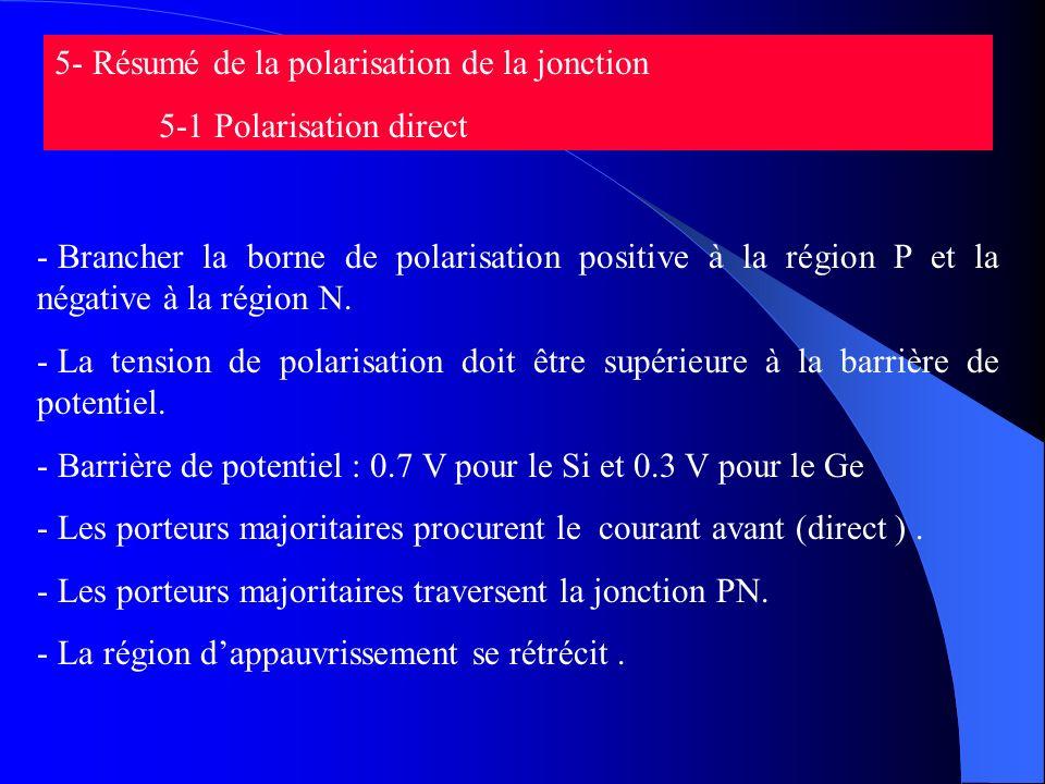 5- Résumé de la polarisation de la jonction 5-1 Polarisation direct - Brancher la borne de polarisation positive à la région P et la négative à la rég