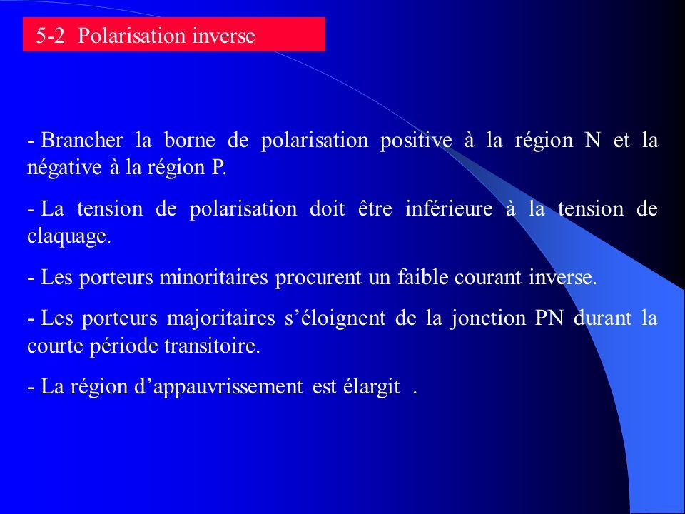 5-2 Polarisation inverse - Brancher la borne de polarisation positive à la région N et la négative à la région P. - La tension de polarisation doit êt