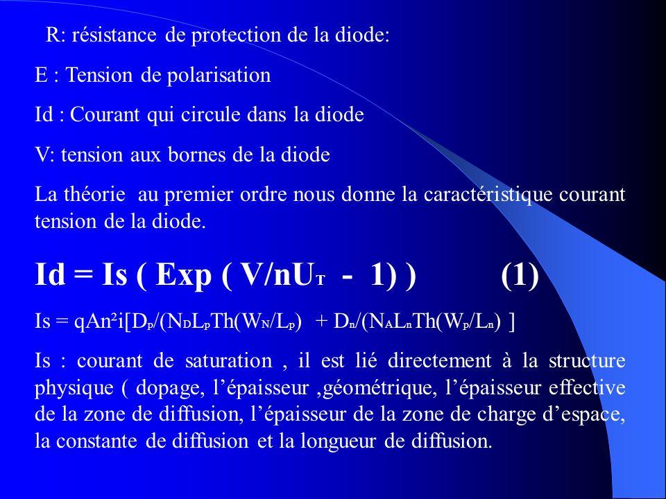 R: résistance de protection de la diode: E : Tension de polarisation Id : Courant qui circule dans la diode V: tension aux bornes de la diode La théor