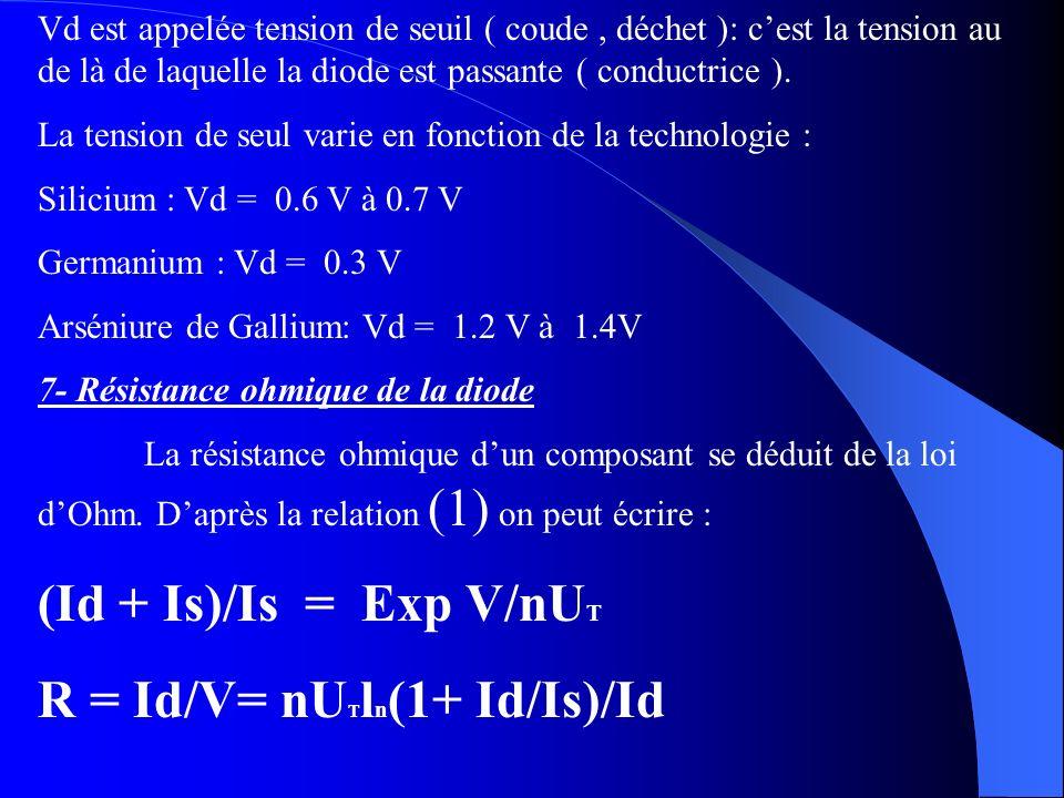 Vd est appelée tension de seuil ( coude, déchet ): cest la tension au de là de laquelle la diode est passante ( conductrice ). La tension de seul vari