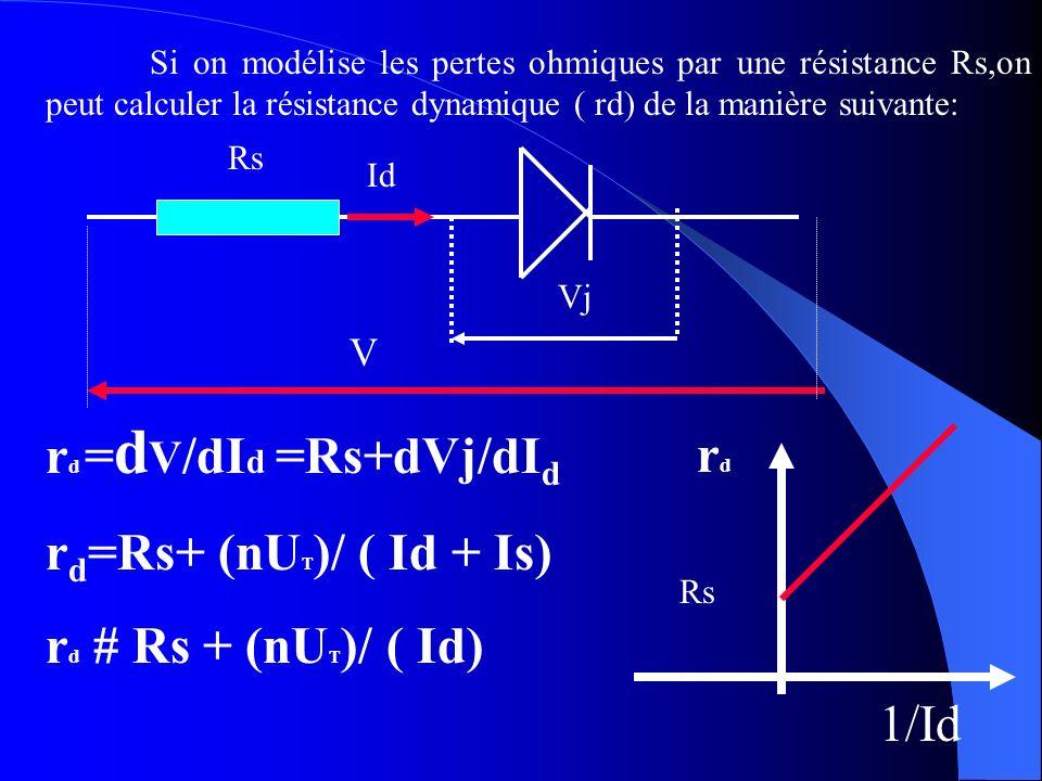 Si on modélise les pertes ohmiques par une résistance Rs,on peut calculer la résistance dynamique ( rd) de la manière suivante: r d = d V /dI d =Rs+dV