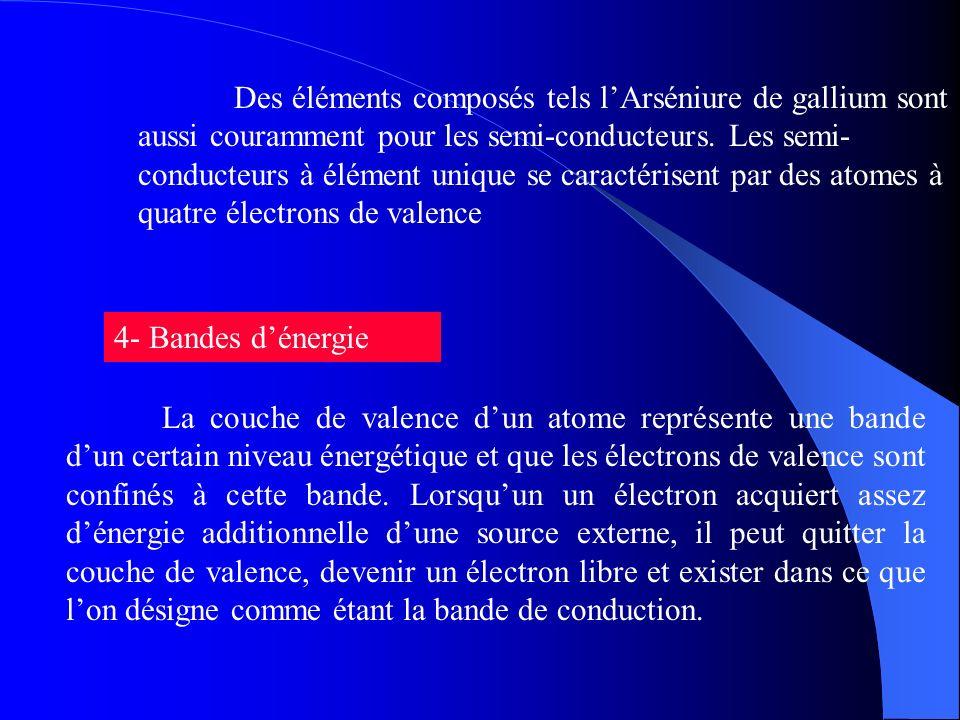 Des éléments composés tels lArséniure de gallium sont aussi couramment pour les semi-conducteurs. Les semi- conducteurs à élément unique se caractéris