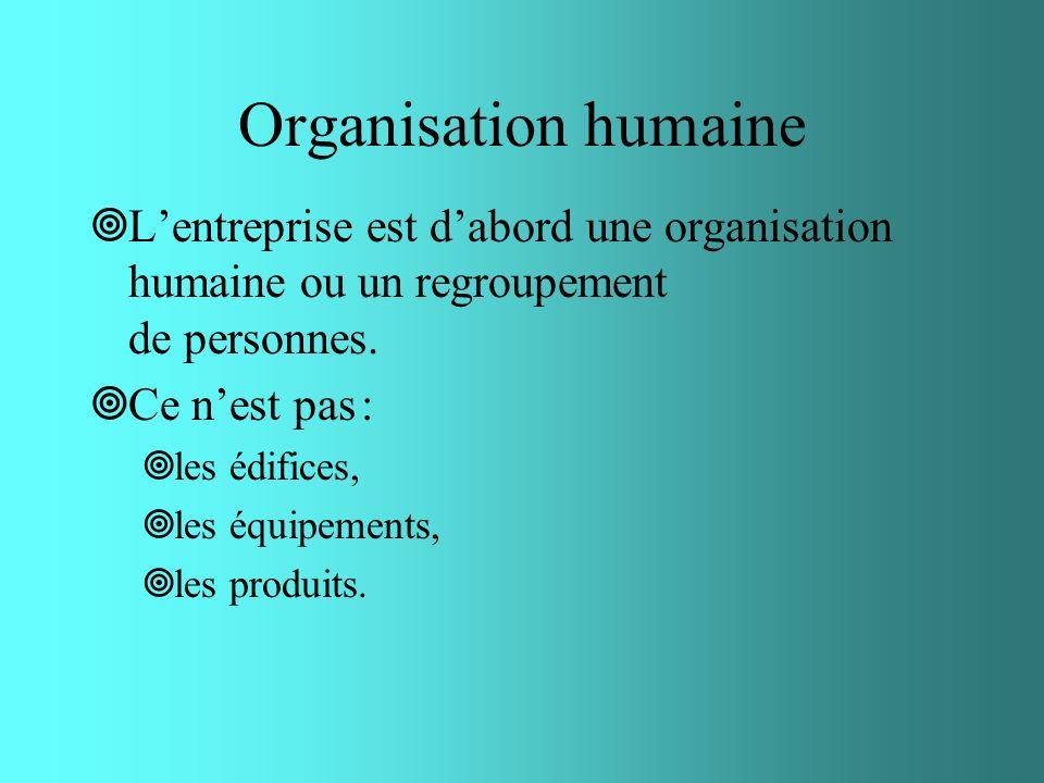 Organisation humaine Lentreprise est dabord une organisation humaine ou un regroupement de personnes. Ce nest pas : les édifices, les équipements, les