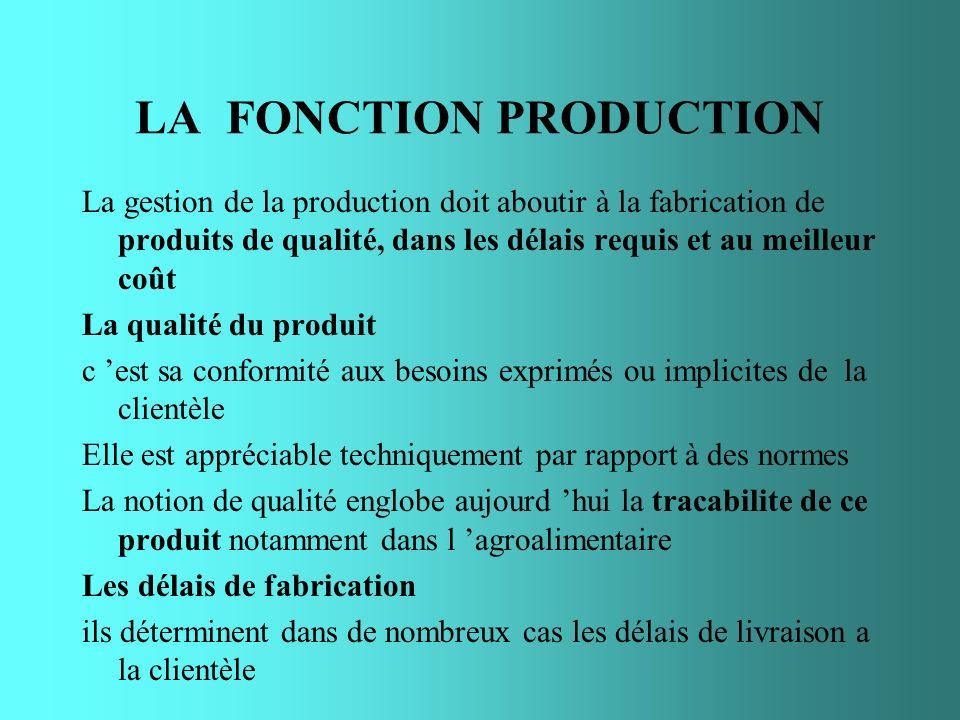 LA FONCTION PRODUCTION La gestion de la production doit aboutir à la fabrication de produits de qualité, dans les délais requis et au meilleur coût La