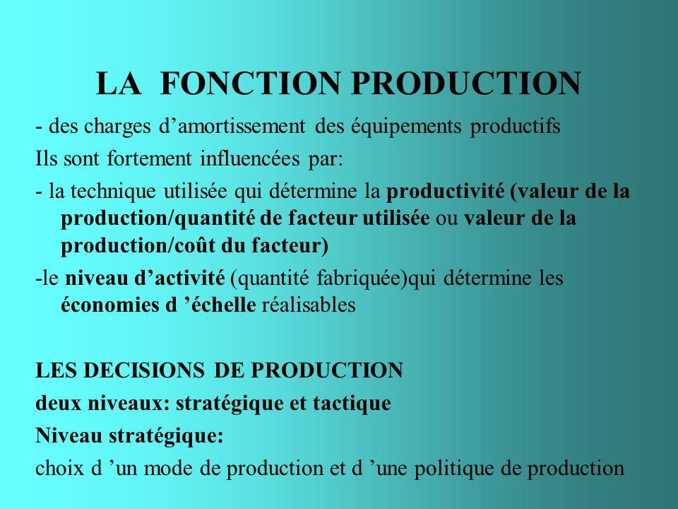 LA FONCTION PRODUCTION - des charges damortissement des équipements productifs Ils sont fortement influencées par: - la technique utilisée qui détermi