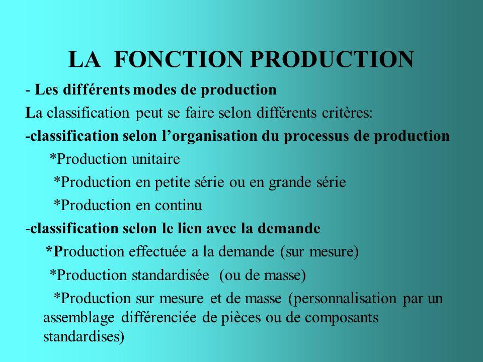 LA FONCTION PRODUCTION - Les différents modes de production La classification peut se faire selon différents critères: -classification selon lorganisa