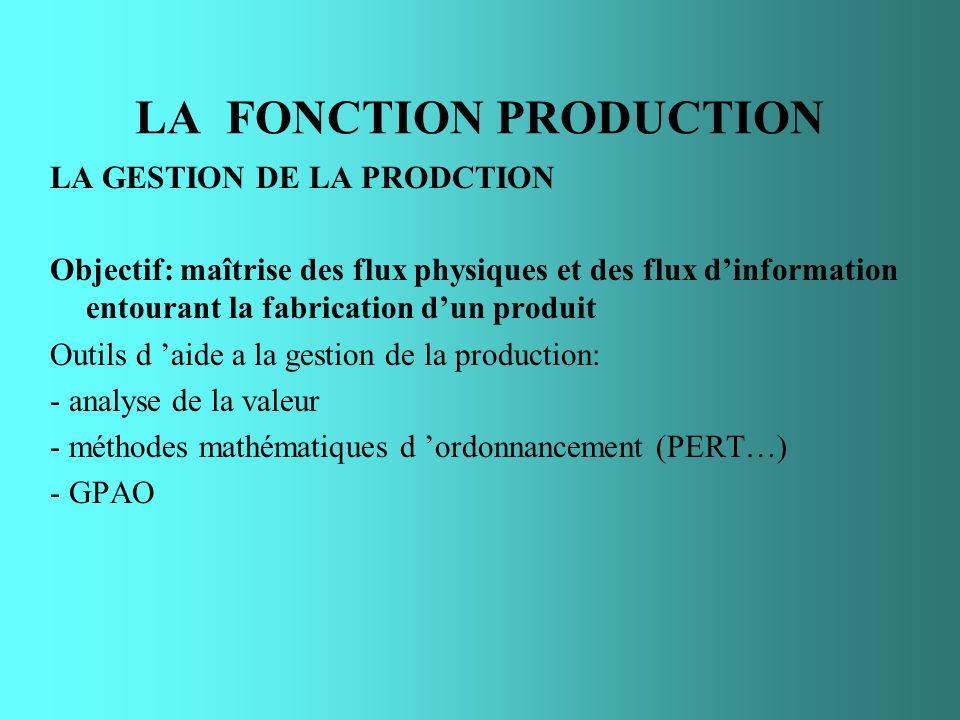 LA FONCTION PRODUCTION LA GESTION DE LA PRODCTION Objectif: maîtrise des flux physiques et des flux dinformation entourant la fabrication dun produit