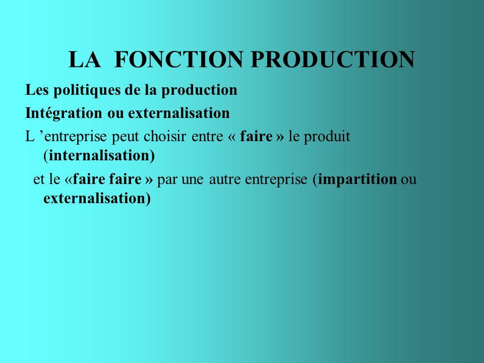 LA FONCTION PRODUCTION Les politiques de la production Intégration ou externalisation L entreprise peut choisir entre « faire » le produit (internalis
