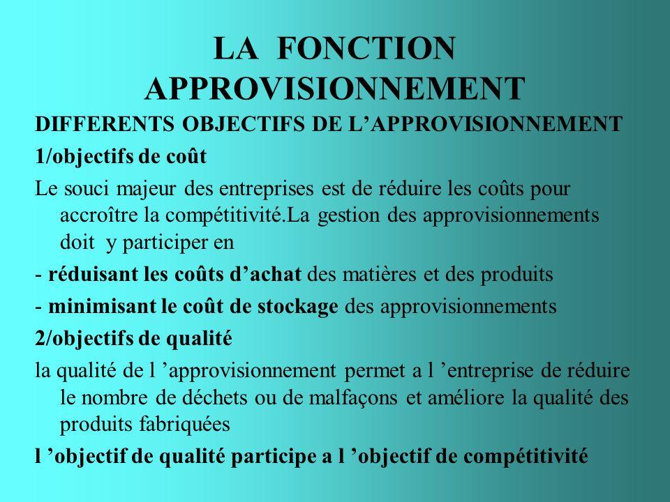 LA FONCTION APPROVISIONNEMENT DIFFERENTS OBJECTIFS DE LAPPROVISIONNEMENT 1/objectifs de coût Le souci majeur des entreprises est de réduire les coûts
