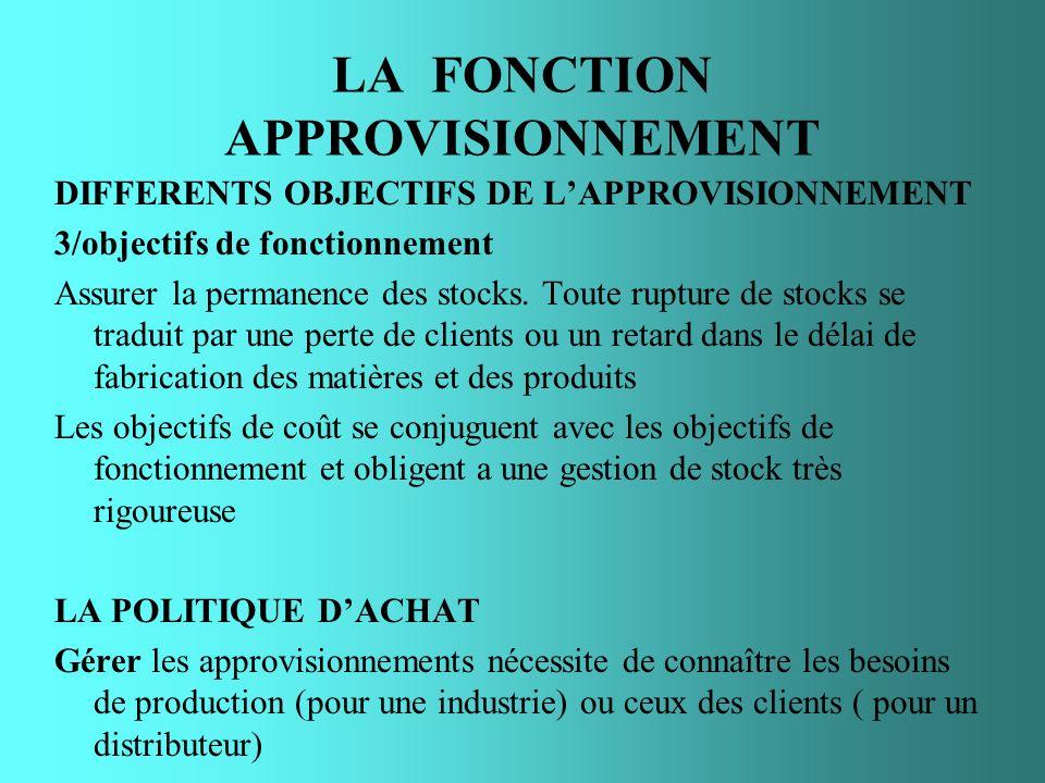 LA FONCTION APPROVISIONNEMENT DIFFERENTS OBJECTIFS DE LAPPROVISIONNEMENT 3/objectifs de fonctionnement Assurer la permanence des stocks. Toute rupture