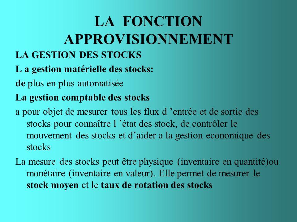 LA FONCTION APPROVISIONNEMENT LA GESTION DES STOCKS L a gestion matérielle des stocks: de plus en plus automatisée La gestion comptable des stocks a p