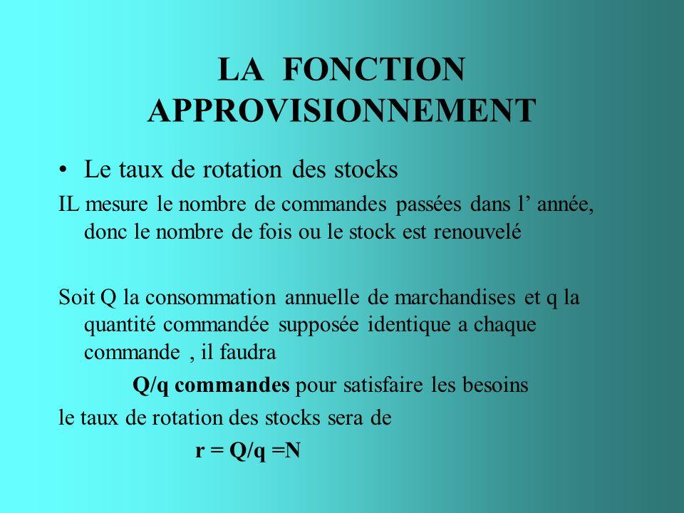 LA FONCTION APPROVISIONNEMENT Le taux de rotation des stocks IL mesure le nombre de commandes passées dans l année, donc le nombre de fois ou le stock