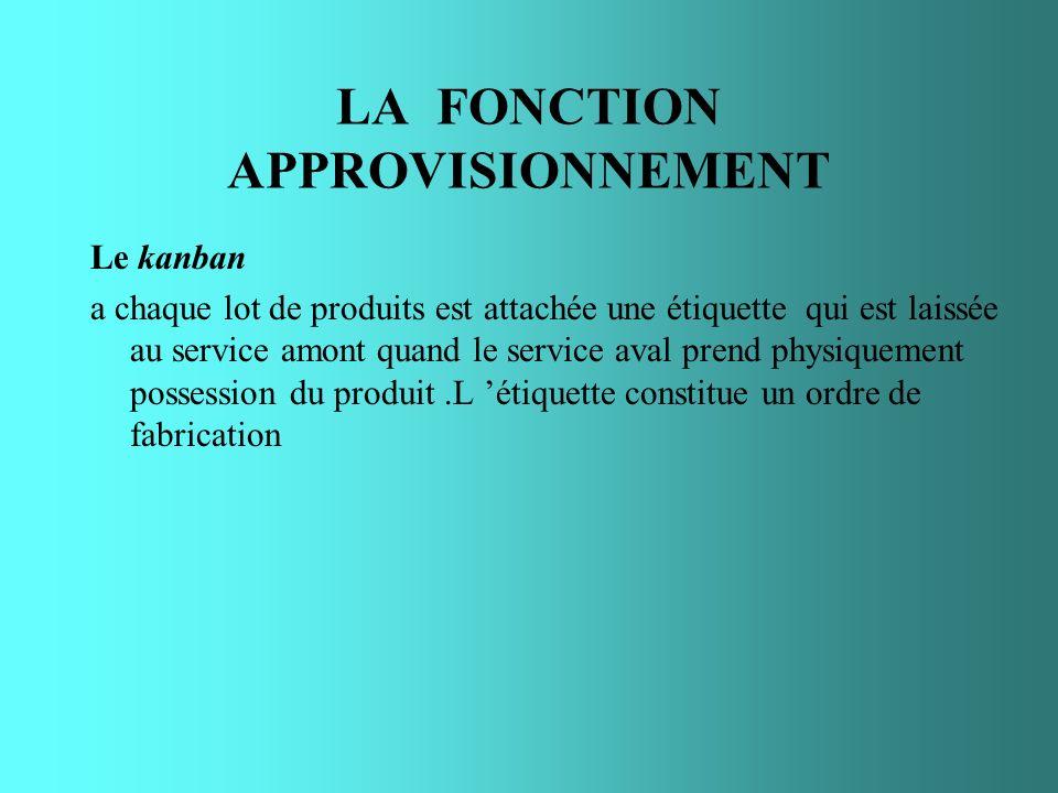 LA FONCTION APPROVISIONNEMENT Le kanban a chaque lot de produits est attachée une étiquette qui est laissée au service amont quand le service aval pre