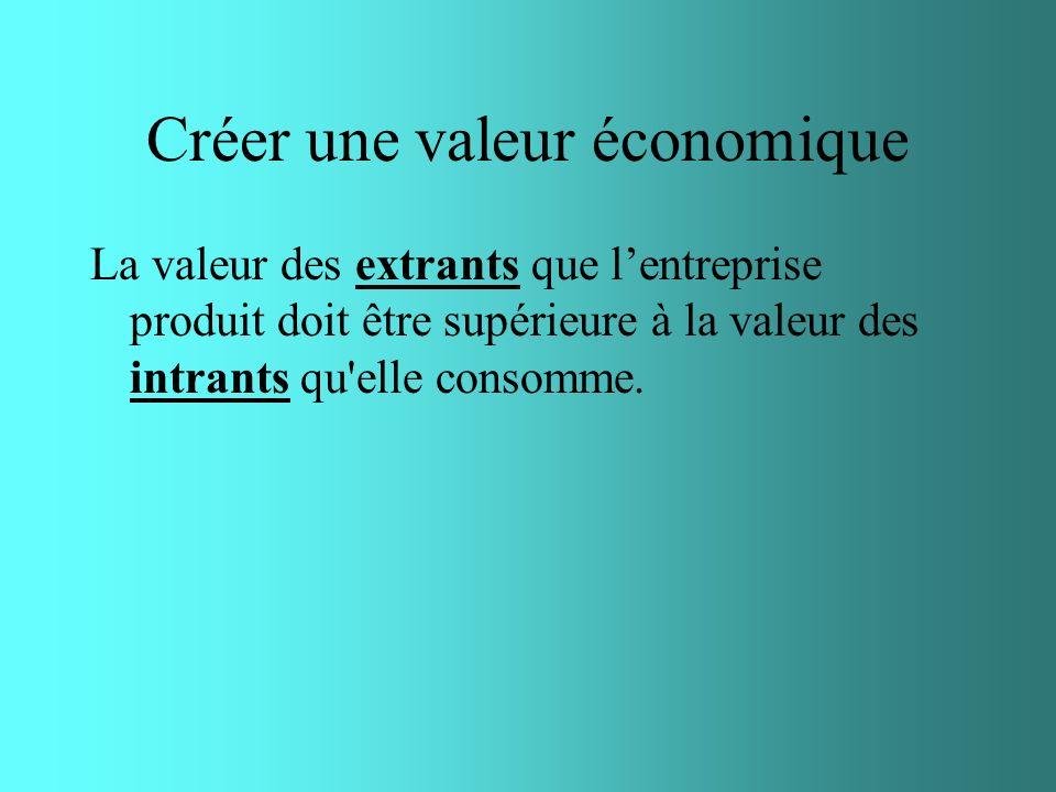 Créer une valeur économique La valeur des extrants que lentreprise produit doit être supérieure à la valeur des intrants qu'elle consomme.