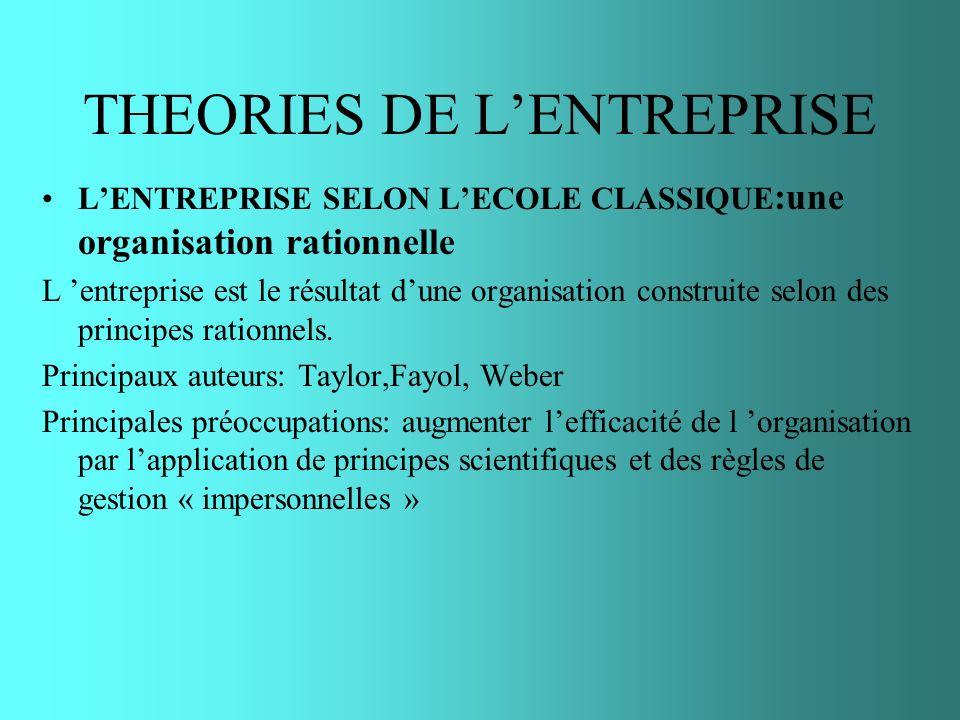 THEORIES DE LENTREPRISE LENTREPRISE SELON LECOLE CLASSIQUE :une organisation rationnelle L entreprise est le résultat dune organisation construite sel